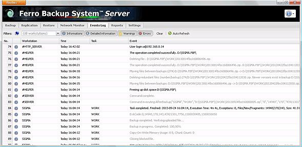 Backup software, drive backup, backup copies